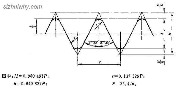 BSP螺纹55°牙型