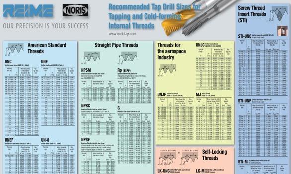 常用丝锥规格表 & 攻丝底孔对照表