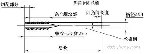 普通M8丝锥攻高硬度材料