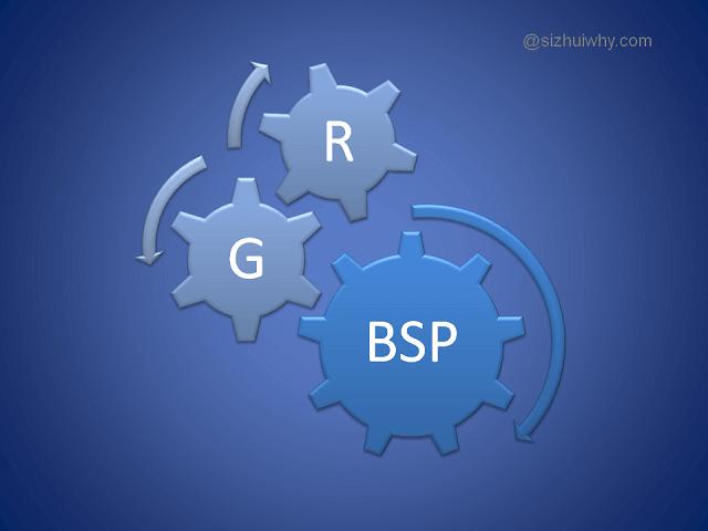 BSP螺纹和G螺纹的区别