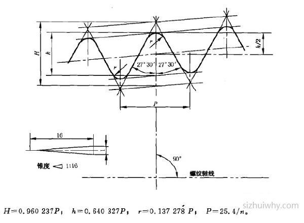 Rc、R1、R2螺纹1:16锥度牙型